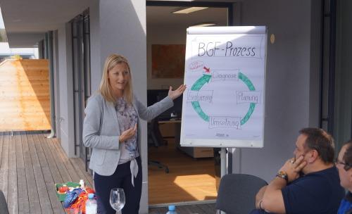 BGF Gesundheit in Betrieben